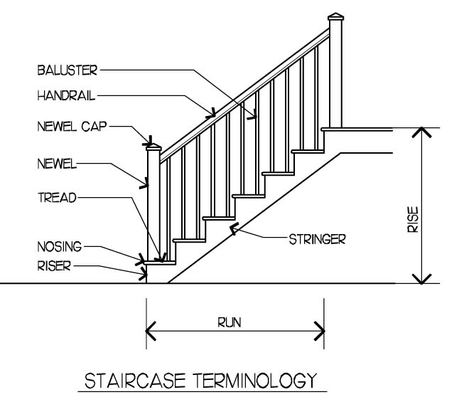 High Quality Stair Part