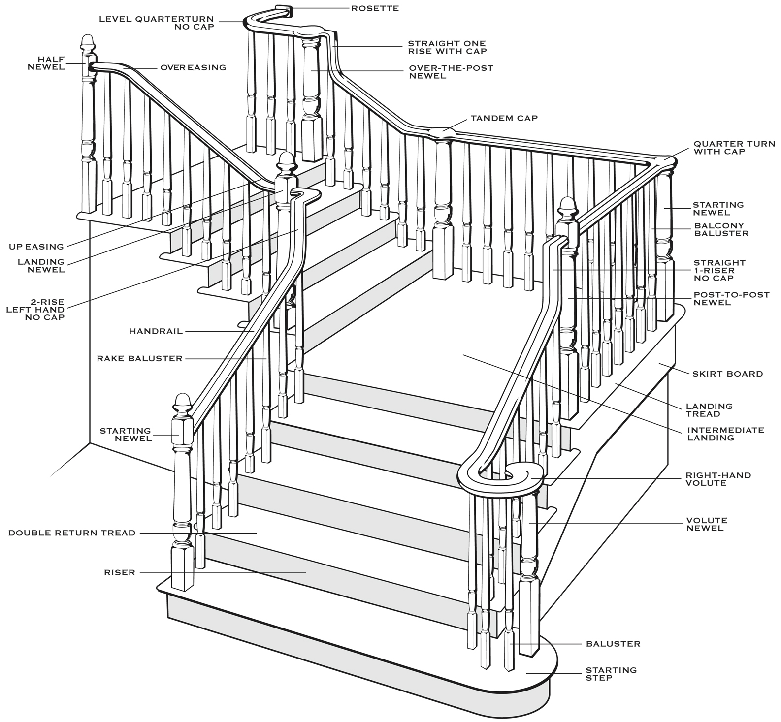 Stairparts