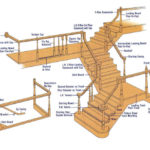 stairs components