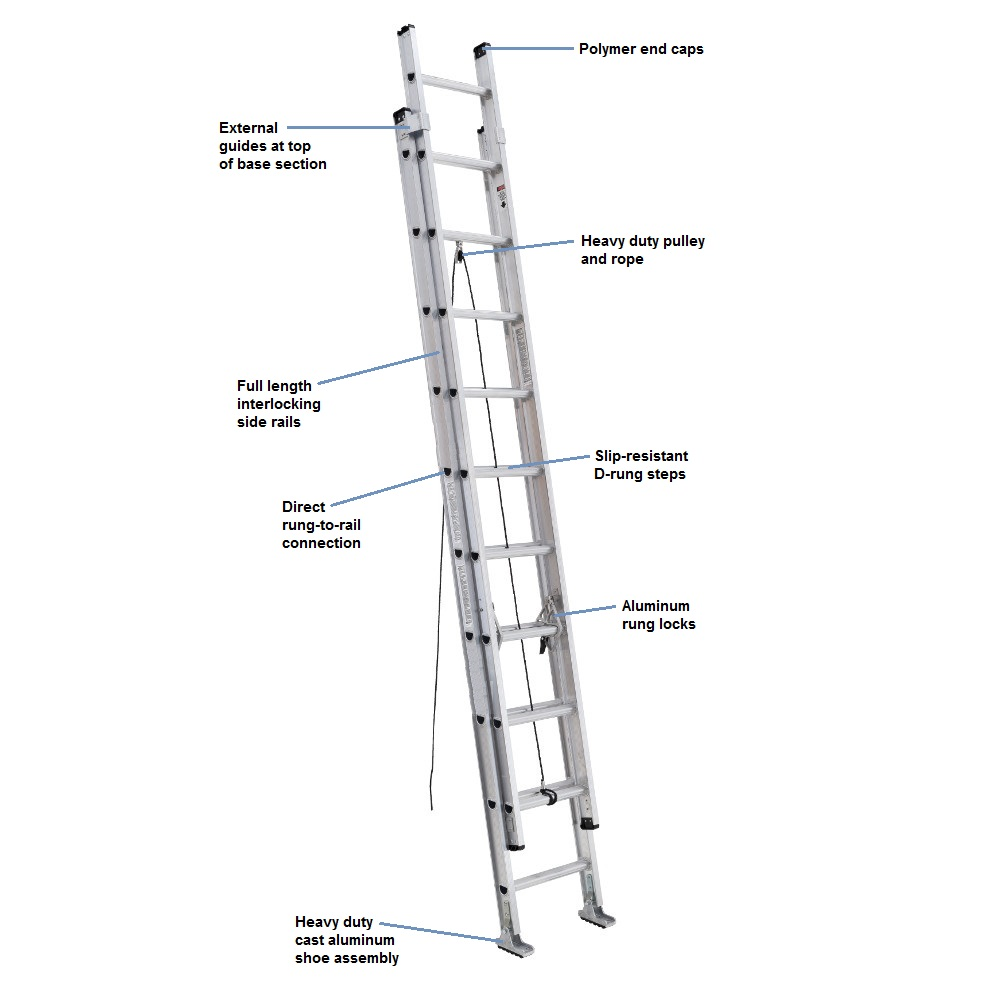 Extension Ladder Parts Staircase Design